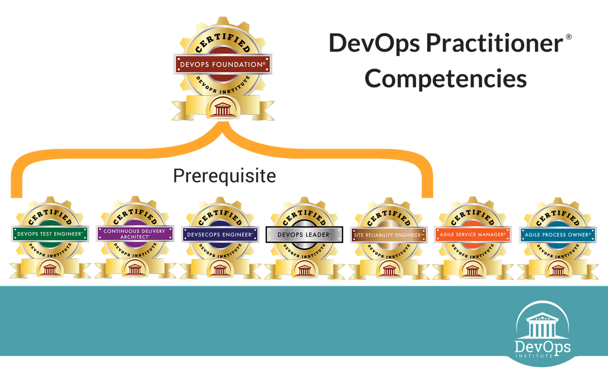 devops certification devops institute doi