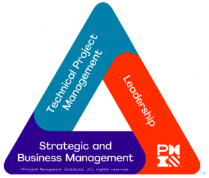 Talent triangle PMP PMI